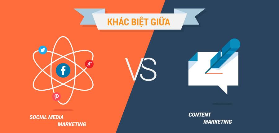 moi-quan-he-giua-content-marketing-va-social-media-marketing
